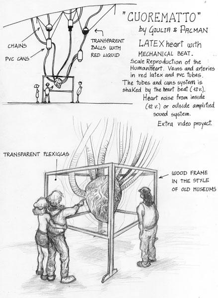 layout-cuore-web